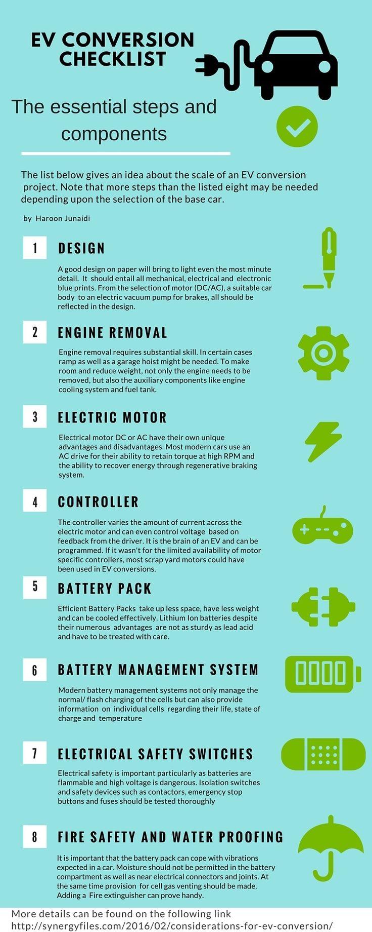 EV Conversion Checklist (Infographic) electriccars EV
