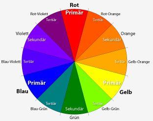 Komplementärfarbe Zu Blau komplementärfarben drehscheibe drehscheibe farbenlehre und