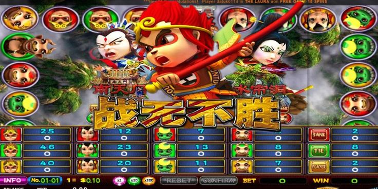 Best Online Casino Game Software Companies