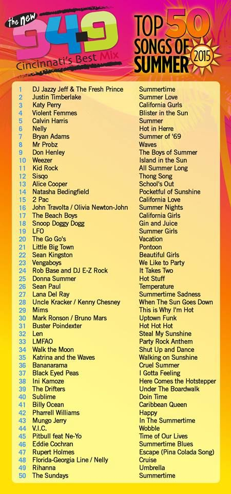 The New 94.9 Top 50 Songs of Summer 2015! #Summer #Music