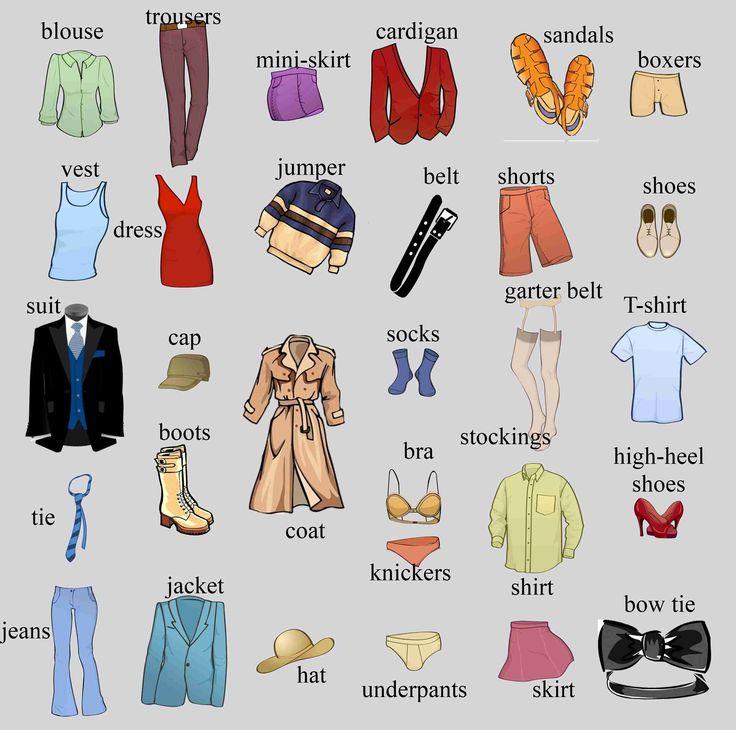 Clothes vocabulary infographic (British vocabulary terms)