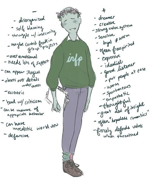 17 Best Images About INFP On Pinterest