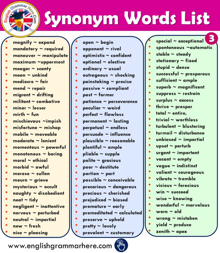 +800 Synonym Words List In English (With Images)