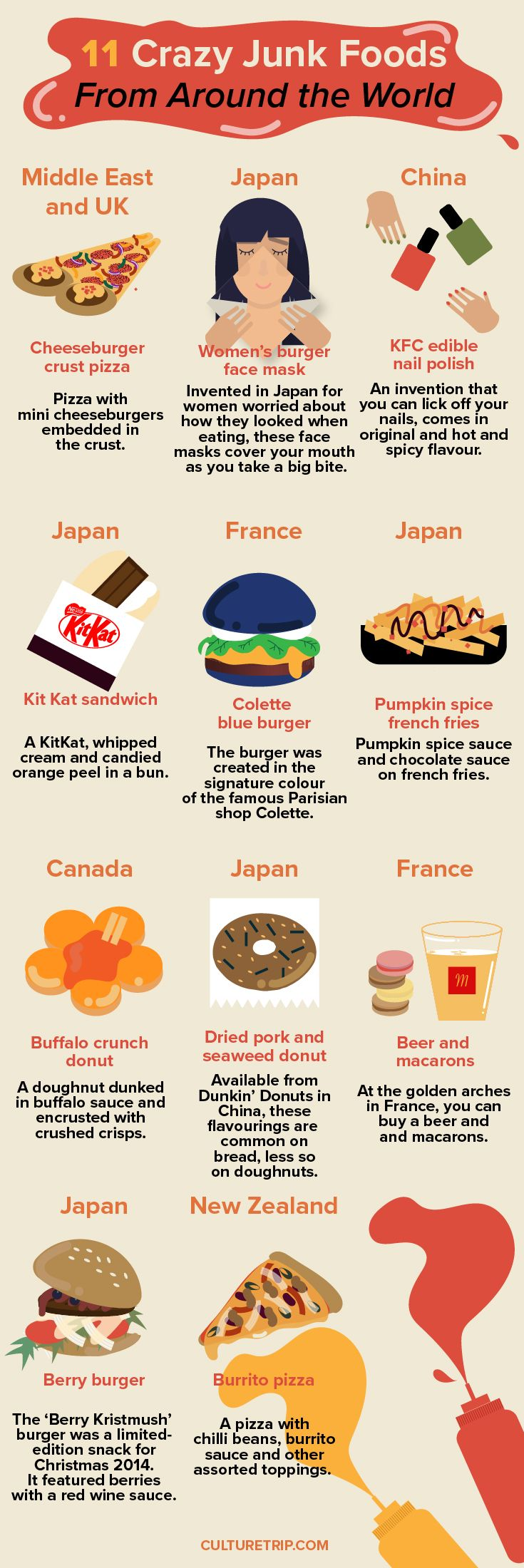 11 Crazy Junk Foods From Around The World You'll Secretly Want | Junk food, fast food, crazy, amazing, facts, Japan, China, UK, New Zealand, illustrations, ideas, recipes, unhealthy