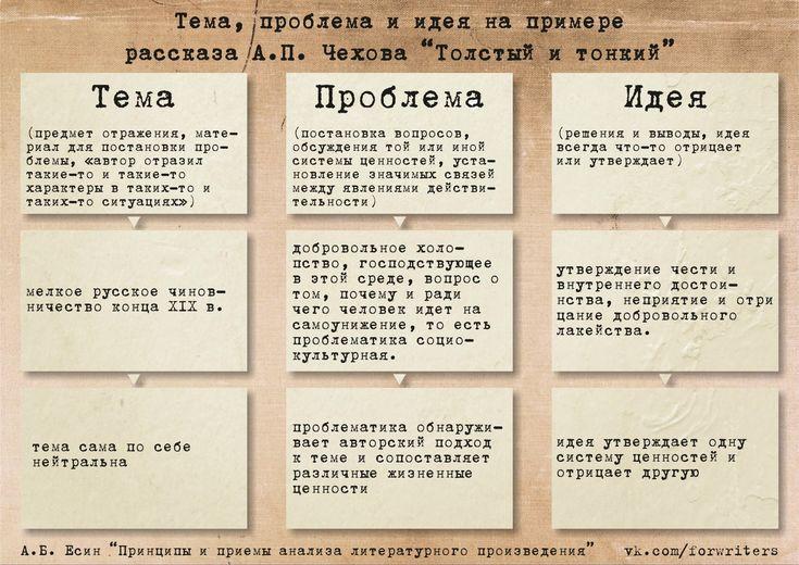 """Тема, проблема и идея на примере рассказа А.П.Чехова """"Толстый и тонкий"""""""