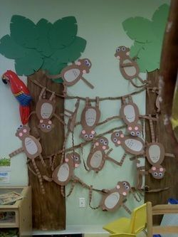 Monkey Craft Ideas http://www. crafts -for-preschool-kids.com/great ...