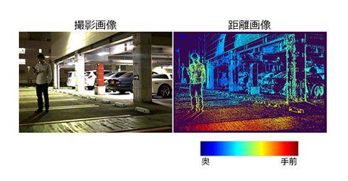 東芝が単眼カメラで撮影した1枚の画像から、カラー画像と距離情報を同時に取得できる「カラー開口撮像技術」を開発した。ステレオカメラ(カメラ間距離35cm)と同等の距離精度が得られる。