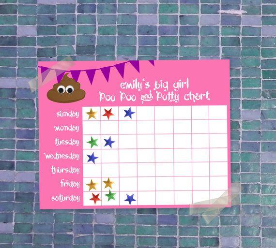 Diy potty training charts for boys