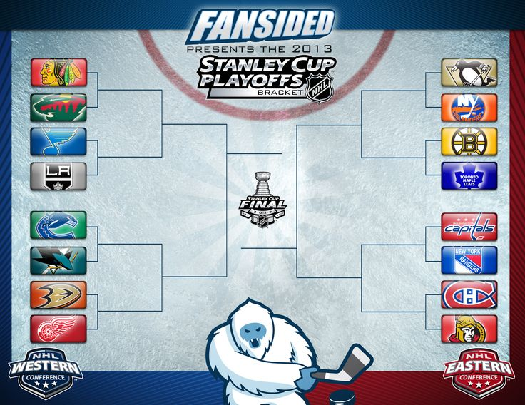 NHL Playoffs Bracket v2