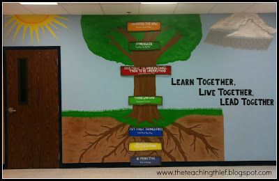 The teaching thief leader in me tree fourthgradefriends for 7 habits tree mural