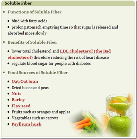 Examples Foods High Soluble Fiber
