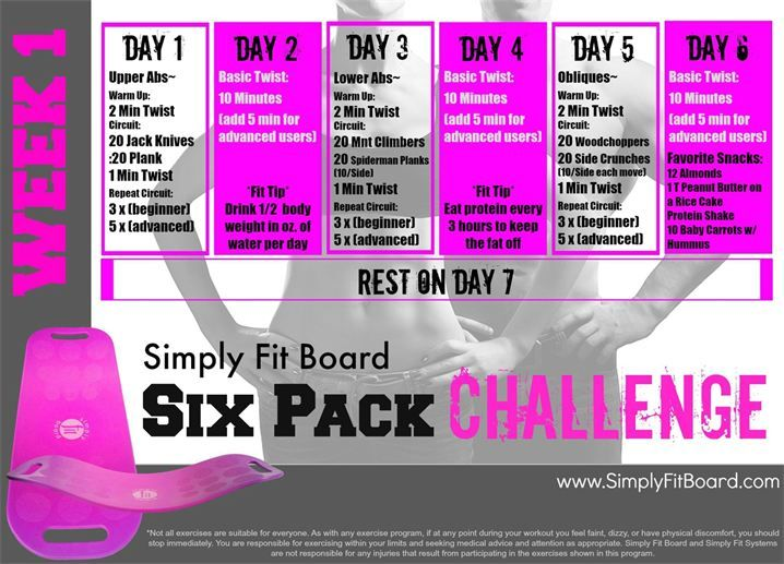Adaptable image with simply fit board printable workouts
