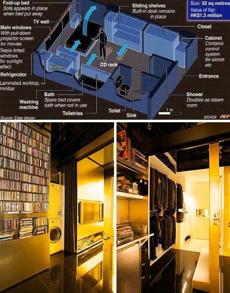 Micro Apartments 21 Rooms 2....http://webecoist.momtastic.com/2013/07/22/micro-apartments-15-inspirational-tiny-spaces/