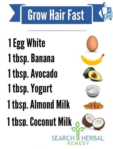 Must Be Read... I may not use both milks but this these are some good basic ingredients