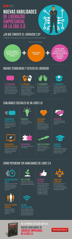 Hola: Una infografía sobre las Nuevas habilidades de Liderazgo Empresarial en la era 3.0. Vía Un saludo