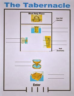 1000 images about sunday school tabernacle on pinterest for Building the tabernacle craft