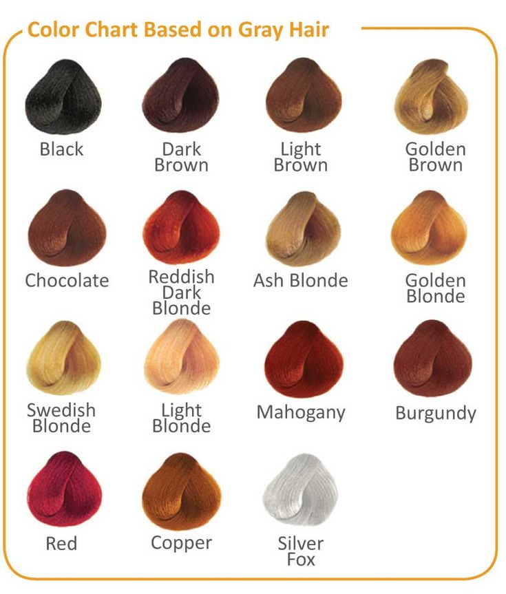 56 Best Images About Hair Color Charts On Pinterest  Blonde Hair Colors Col