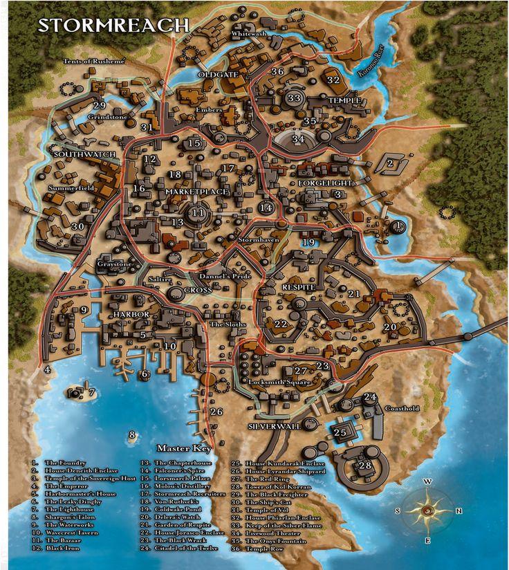 Image du tableau Games Online Multiplayer de Top Best