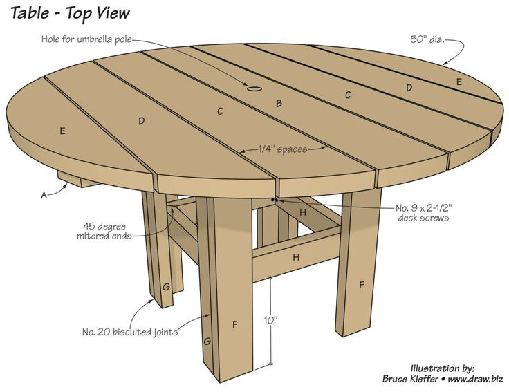 25+ Best Ideas About Outdoor Table Plans On Pinterest