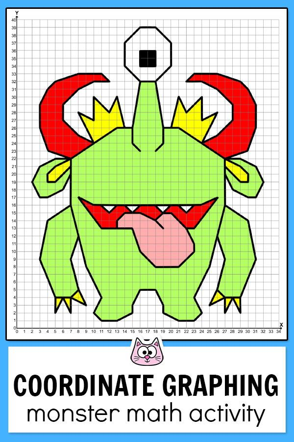 Practice Plotting Ordered Pairs With These Fun And Engaging Monsters Diffe Coordinate Graphing Pictures Coordinate Graphing Coordinate Graphing Mystery Picture Ordered pairs picture worksheets