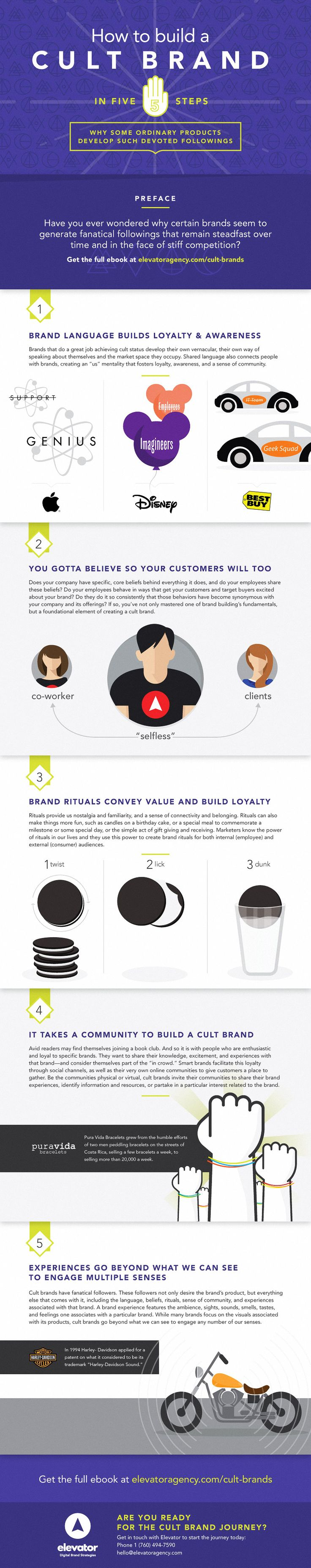 5 Keys to Building Brand Loyalty