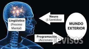 Profesor particular, clases particulares.  Ingeniero Informatico Máster en Electronica y Comunicacion ..  http://madrid-city.evisos.es/profesor-particular-clases-particulares-id-658284