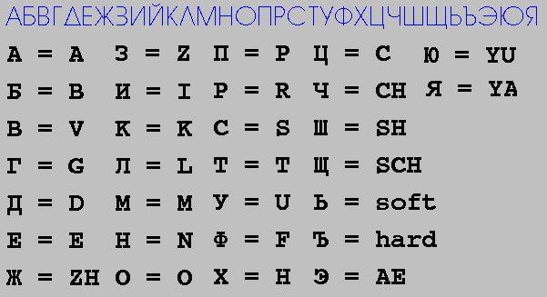 alfabeto.gif (601×327)