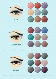 Le guide le plus complet du maquillage