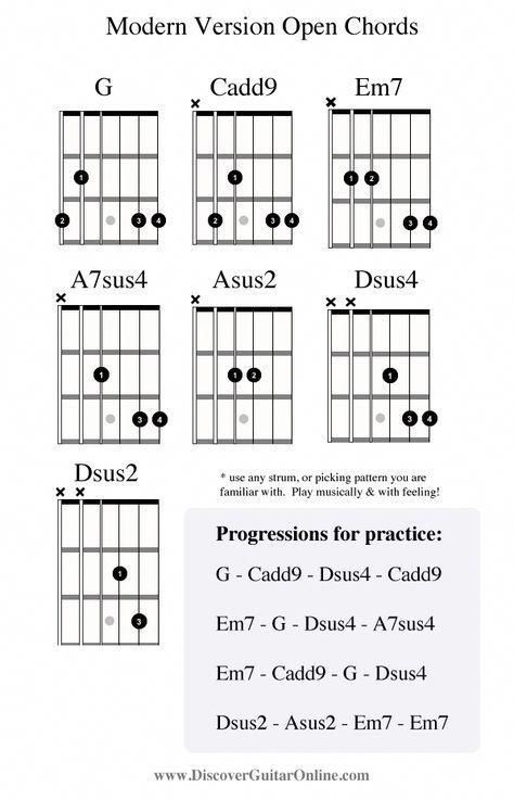 Modern Version Open Chords Discover Guitar Online Learn To Play