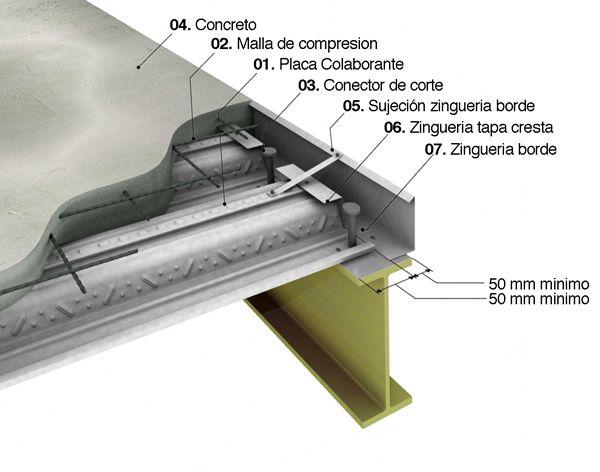Resultado De Imagen Para Steel Deck O Losa Colaborante