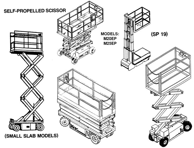 Marklift Scissor Lift Wiring Diagram Wiring Diagrams