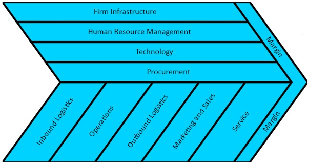 determinants of global strategic planning formuluarity Human resource planning (hrp):benefits of hr planning, forecasting human resource availability strategic planning and hris:hr's strategic role, human resource information system, common hris functions.