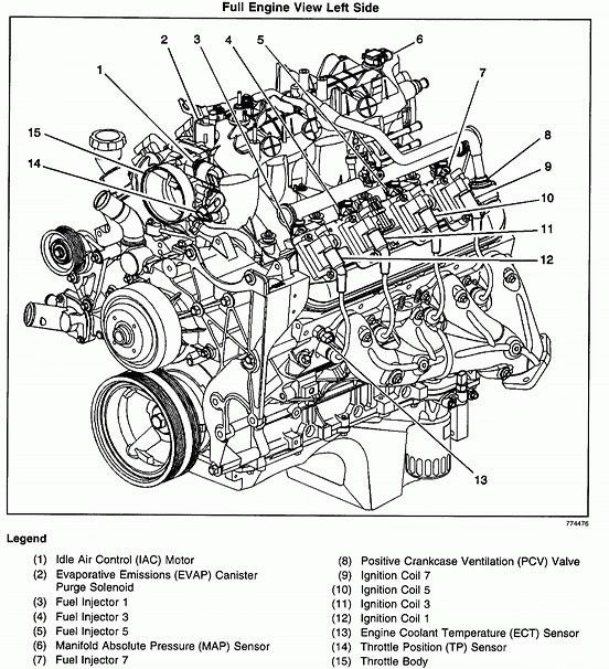 50 2001 Volvo S60 Engine Diagram Lj5h Di 2020