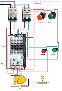 Esquemas eléctricos: Arranque de un motor monofásico mediante contactor...