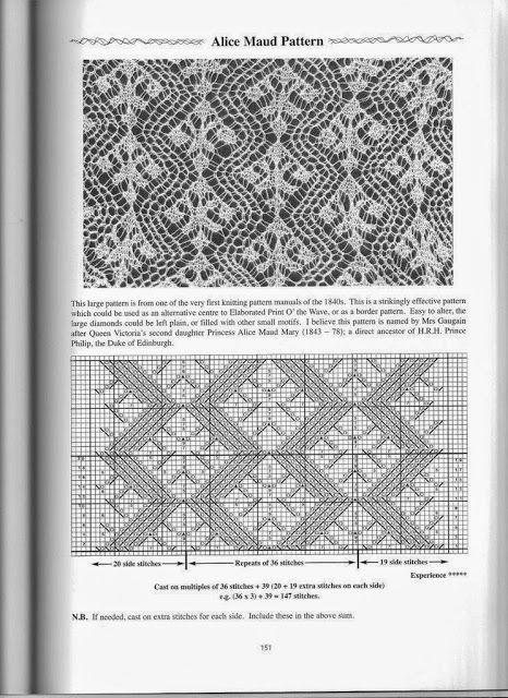 heirloom knitting - mano.panorama - Picasa Webalbums