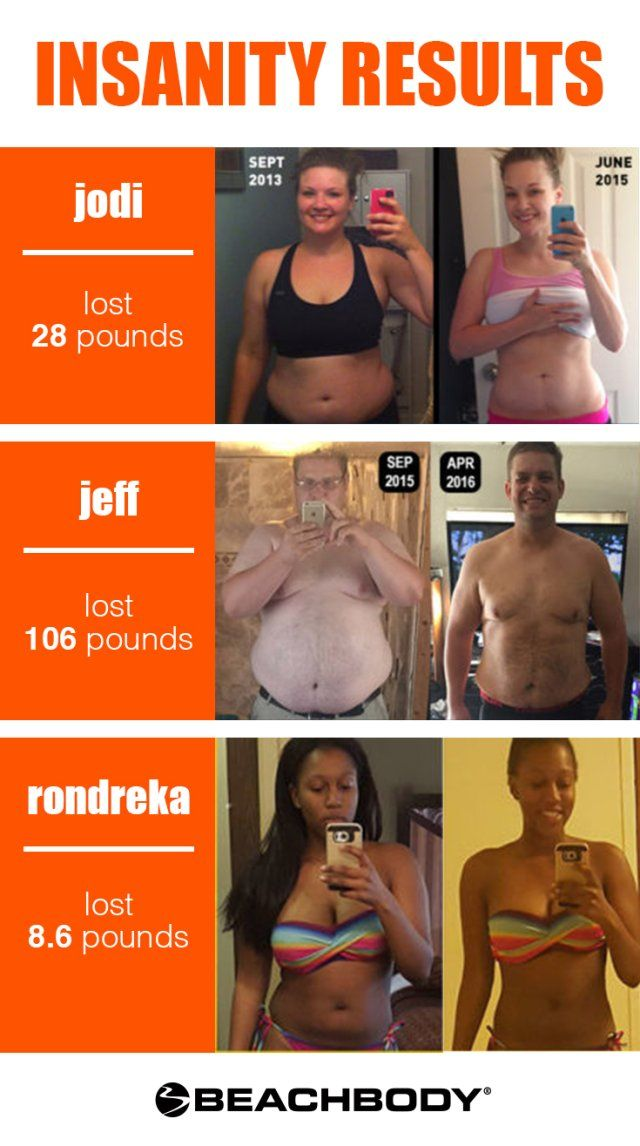 Have you tried INSANITY workout? Check out these insane