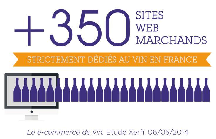 """Plus de 350 sites Internet marchands sont strictement dédiés au vin en France en 2014. Source : """"Le e-commerce de vin"""", Etude Xerfi, 06/05/2014"""