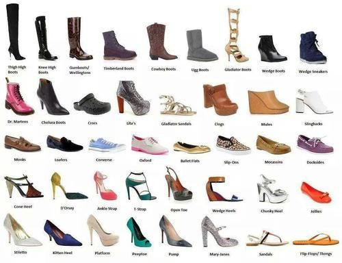Amazing  Footwear Chart Which Will Help You To Identify With Various Shoes And