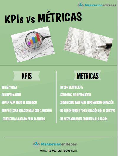 kpis vs métricas