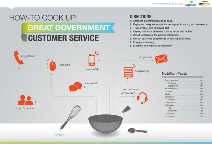 how to get compensation for bad customer service