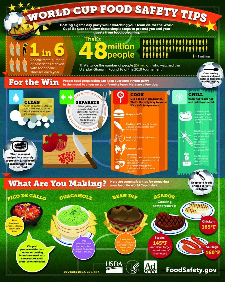 food production safety infographic Google Search (With