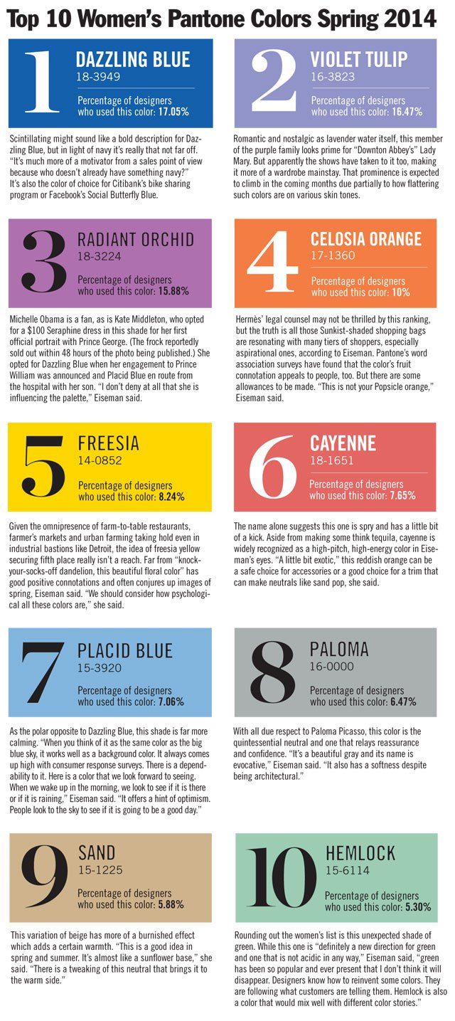 Pantone Colors Spring 2014 | Pantone Color Institute 10 key colors for spring 2014 | the CITIZENS ...