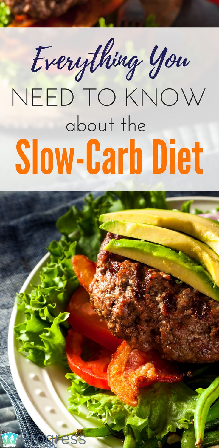Learn the simple set of rules you need to know before you start the slow carb diet | theprogressapp.com