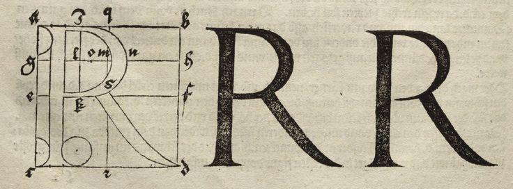 Albrecht Dürer - Underweysung der Messung. R