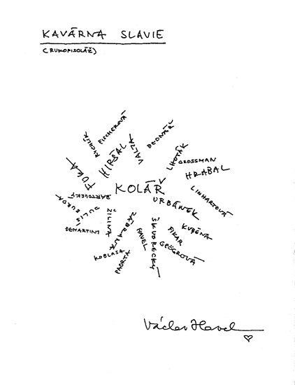 Václav Havel, Antikódy