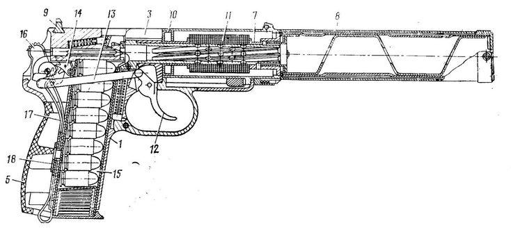 Gb 22 pistol plans pdf