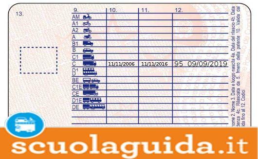 Esame di GUIDA della patente di categoria B con codice 96. Istruzioni operative - Normative