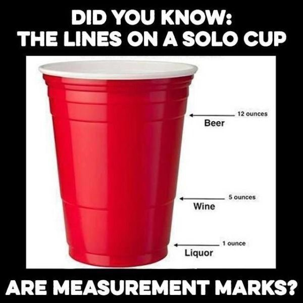 Did you know this red solo cup fact? Awesome!