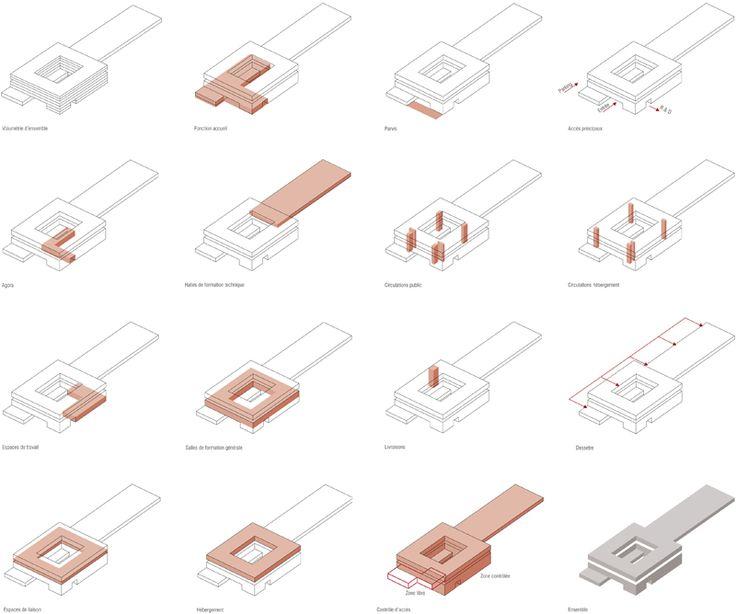 Les 25 meilleures id es de la cat gorie sch mas d for Architecture parametrique
