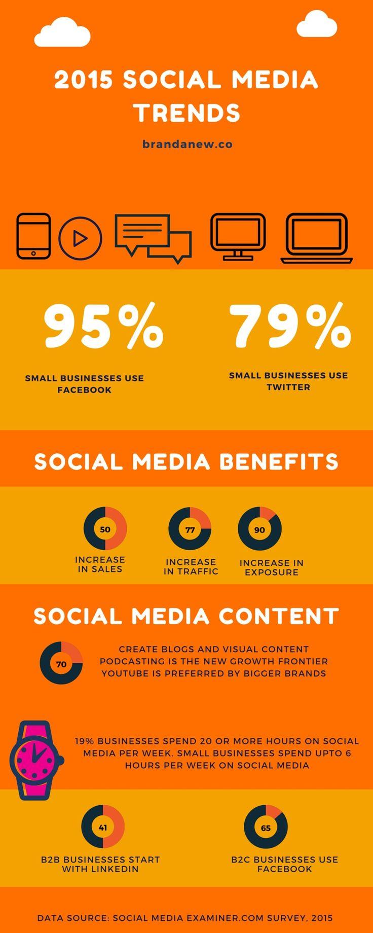 5 Social Media Trends For Small Businesses #socialmedia #trends #infographic